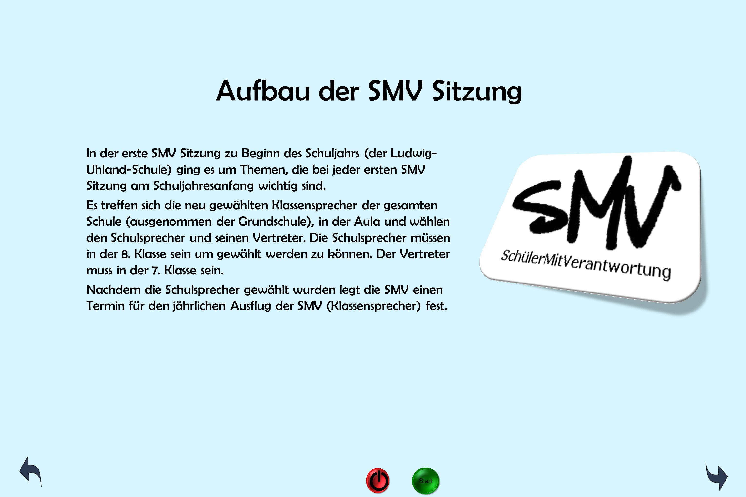 Aufbau der SMV Sitzung