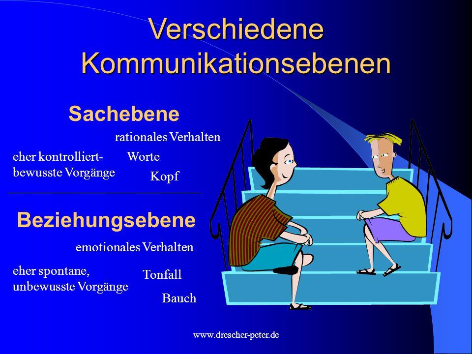 Verschiedene Kommunikationsebenen