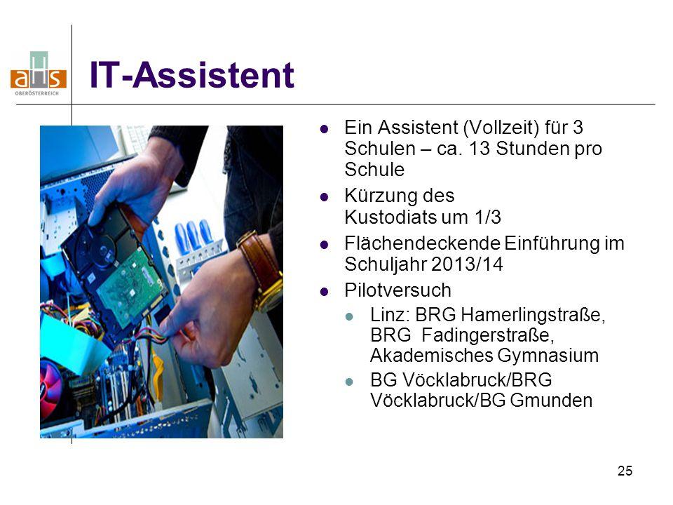 IT-Assistent Ein Assistent (Vollzeit) für 3 Schulen – ca. 13 Stunden pro Schule. Kürzung des Kustodiats um 1/3.