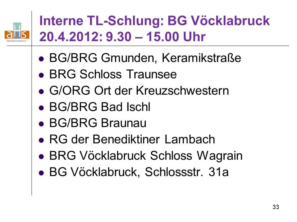 Interne TL-Schlung: BG Vöcklabruck 20.4.2012: 9.30 – 15.00 Uhr