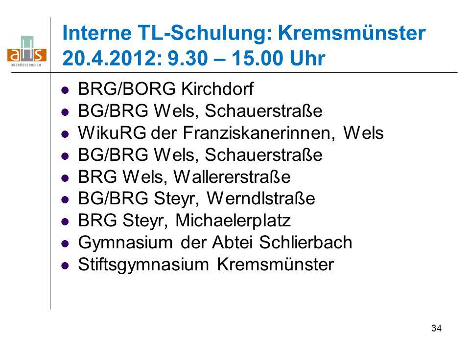 Interne TL-Schulung: Kremsmünster 20.4.2012: 9.30 – 15.00 Uhr