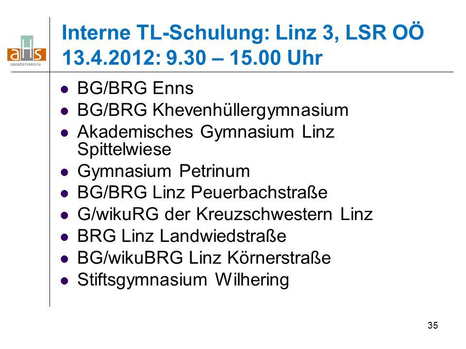 Interne TL-Schulung: Linz 3, LSR OÖ 13.4.2012: 9.30 – 15.00 Uhr