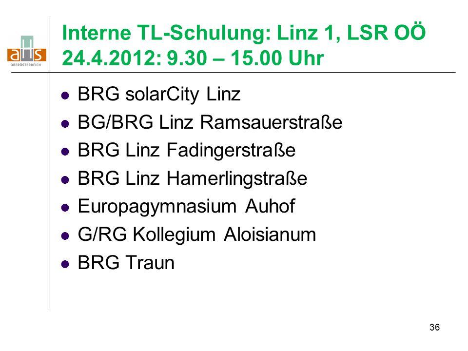 Interne TL-Schulung: Linz 1, LSR OÖ 24.4.2012: 9.30 – 15.00 Uhr