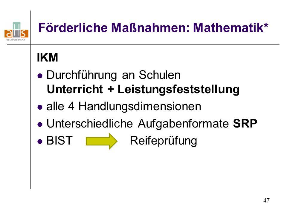 Förderliche Maßnahmen: Mathematik*