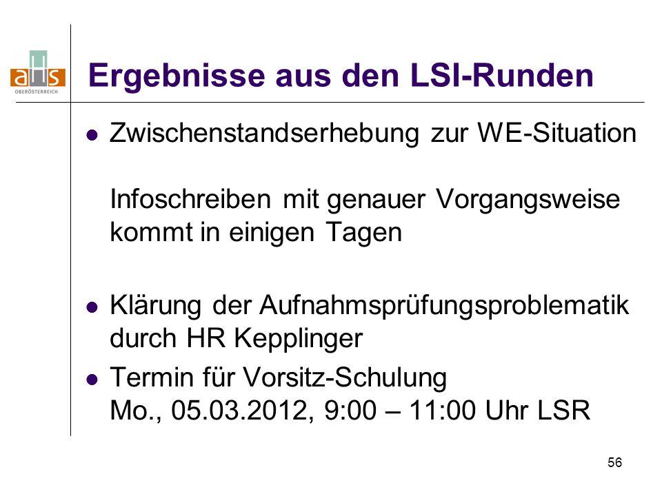 Ergebnisse aus den LSI-Runden