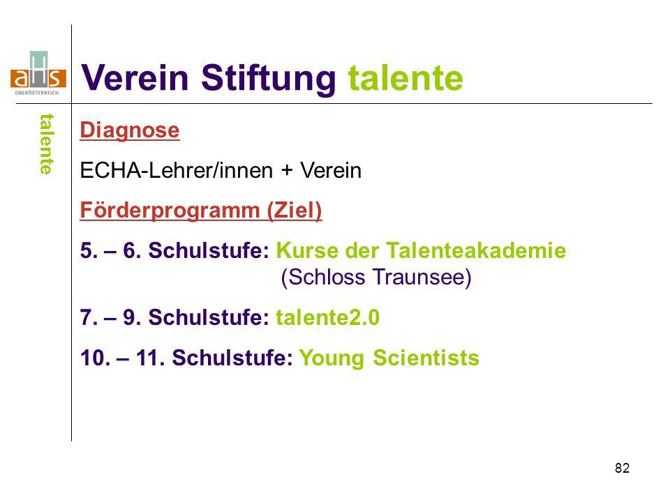 Verein Stiftung talente