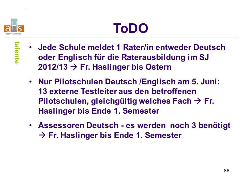 ToDO talente. Jede Schule meldet 1 Rater/in entweder Deutsch oder Englisch für die Raterausbildung im SJ 2012/13  Fr. Haslinger bis Ostern.