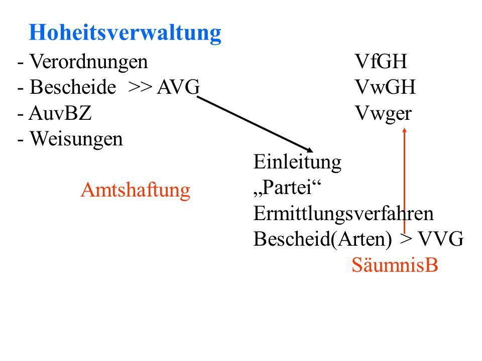 Hoheitsverwaltung Verordnungen VfGH Bescheide >> AVG VwGH
