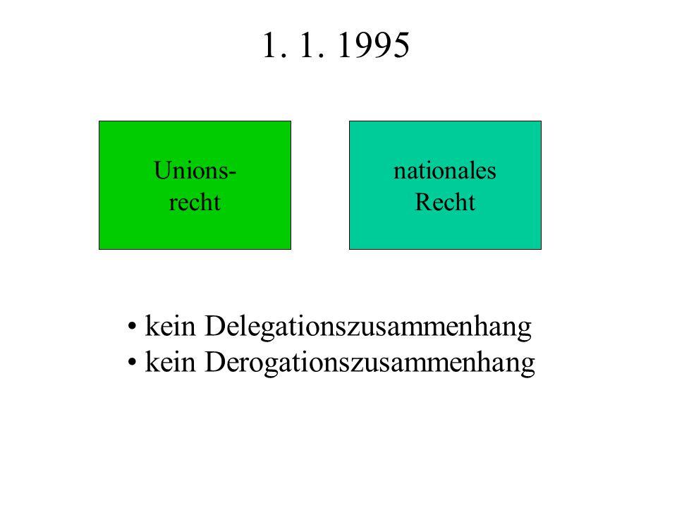 1. 1. 1995 kein Delegationszusammenhang kein Derogationszusammenhang