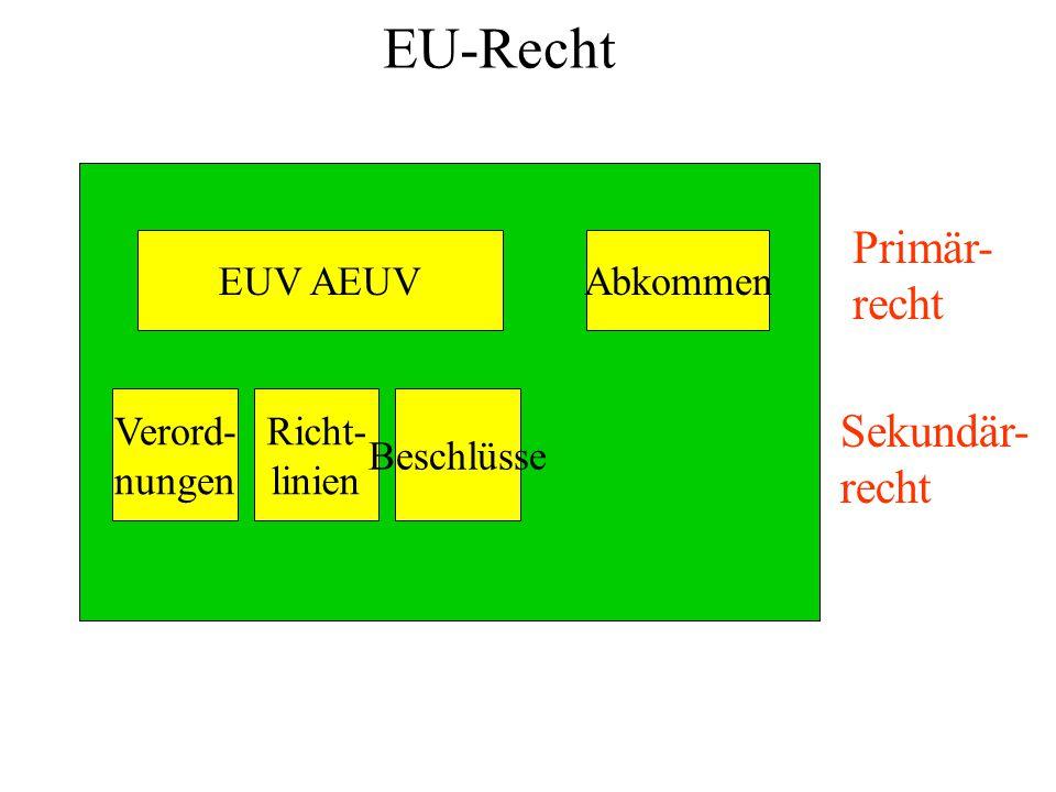 EU-Recht Primär- recht Sekundär- recht EUV AEUV Abkommen Verord-