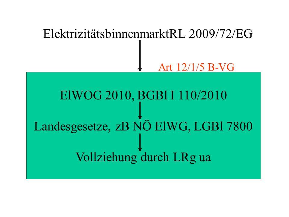 ElektrizitätsbinnenmarktRL 2009/72/EG