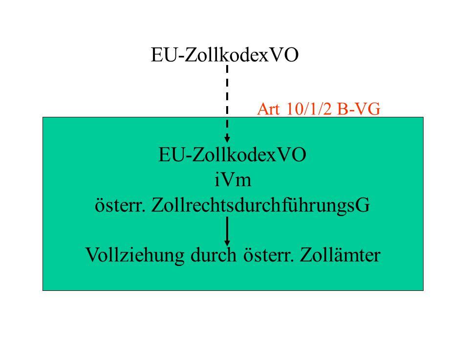 österr. ZollrechtsdurchführungsG Vollziehung durch österr. Zollämter