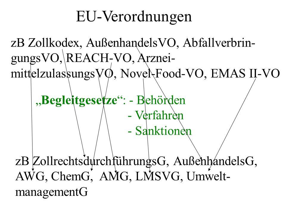 EU-Verordnungen zB Zollkodex, AußenhandelsVO, Abfallverbrin- gungsVO, REACH-VO, Arznei- mittelzulassungsVO, Novel-Food-VO, EMAS II-VO.
