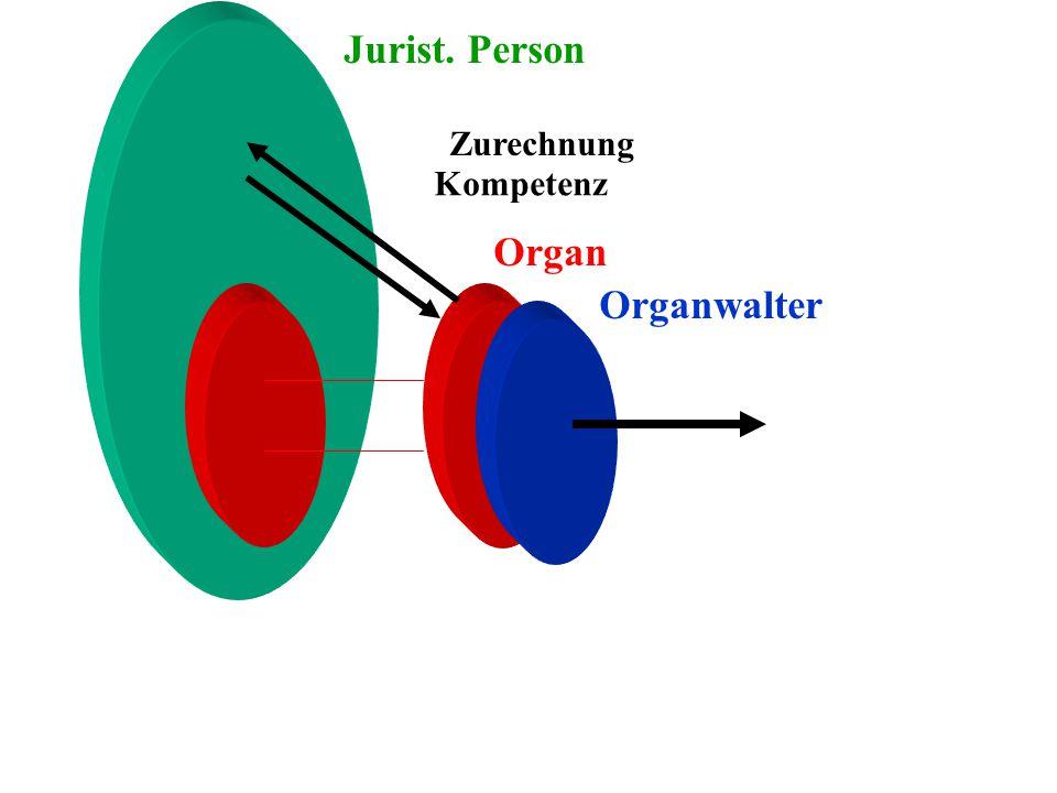 Jurist. Person Zurechnung Kompetenz Organ Organwalter