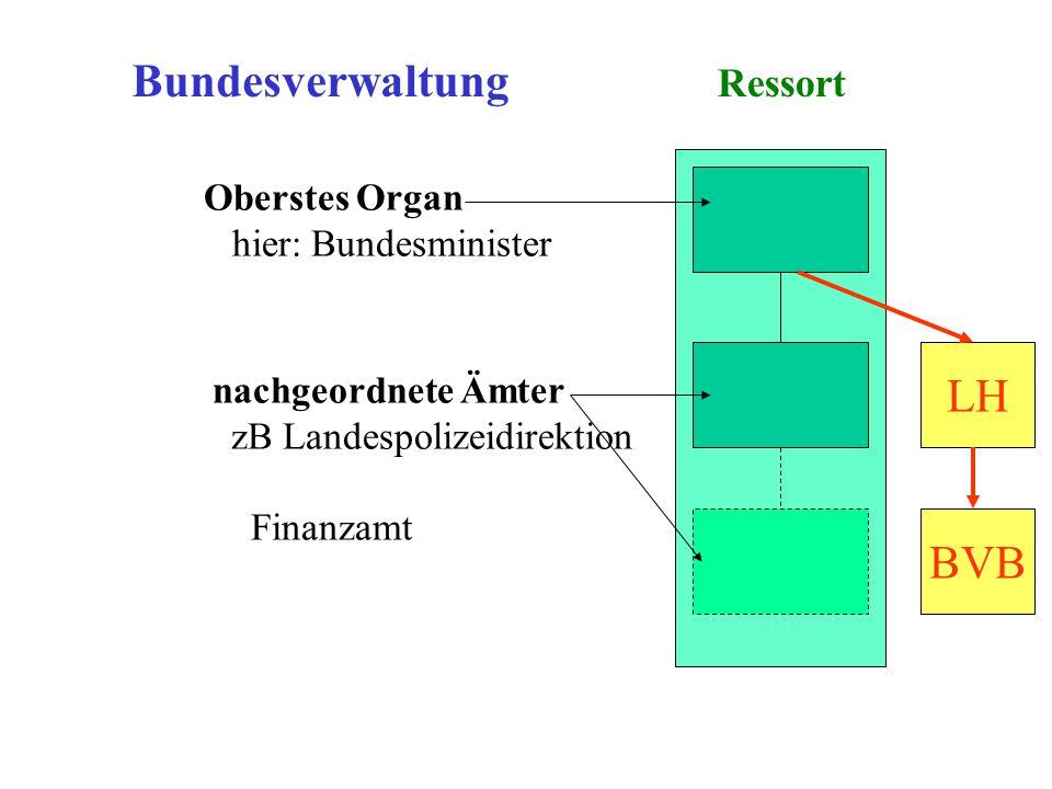 Bundesverwaltung LH BVB Ressort Oberstes Organ hier: Bundesminister