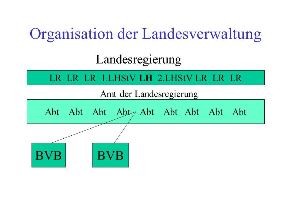 Organisation der Landesverwaltung