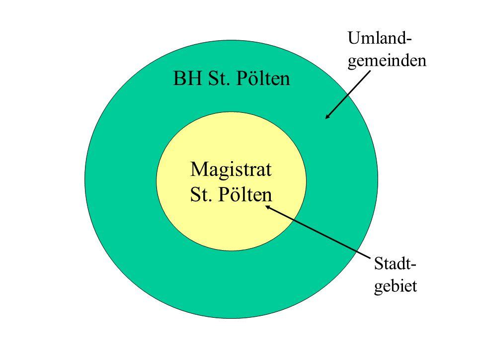 Umland- gemeinden BH St. Pölten Magistrat St. Pölten Stadt- gebiet