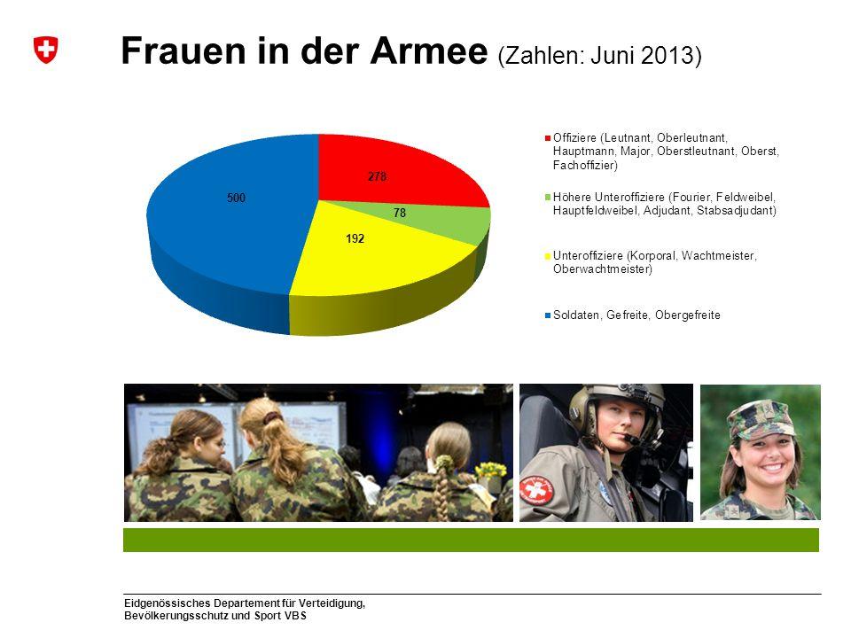 Frauen in der Armee (Zahlen: Juni 2013)