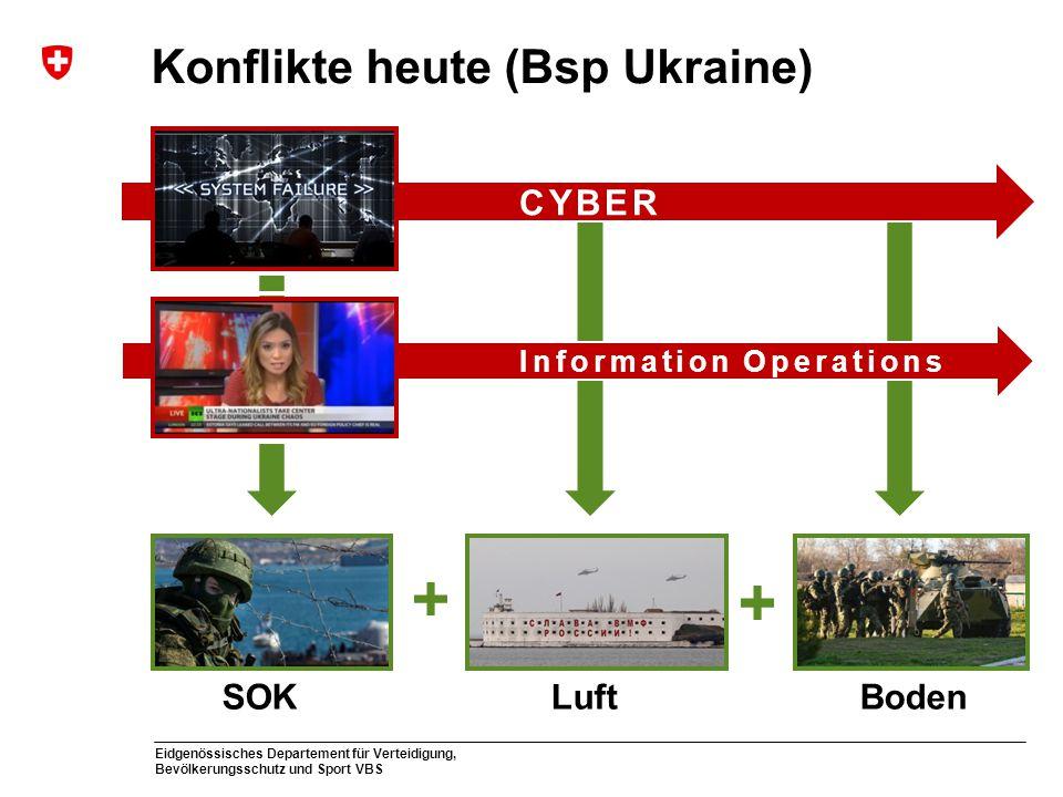 Konflikte heute (Bsp Ukraine)