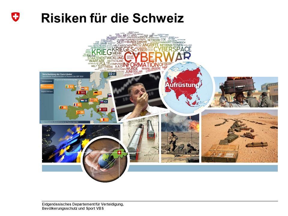 Risiken für die Schweiz