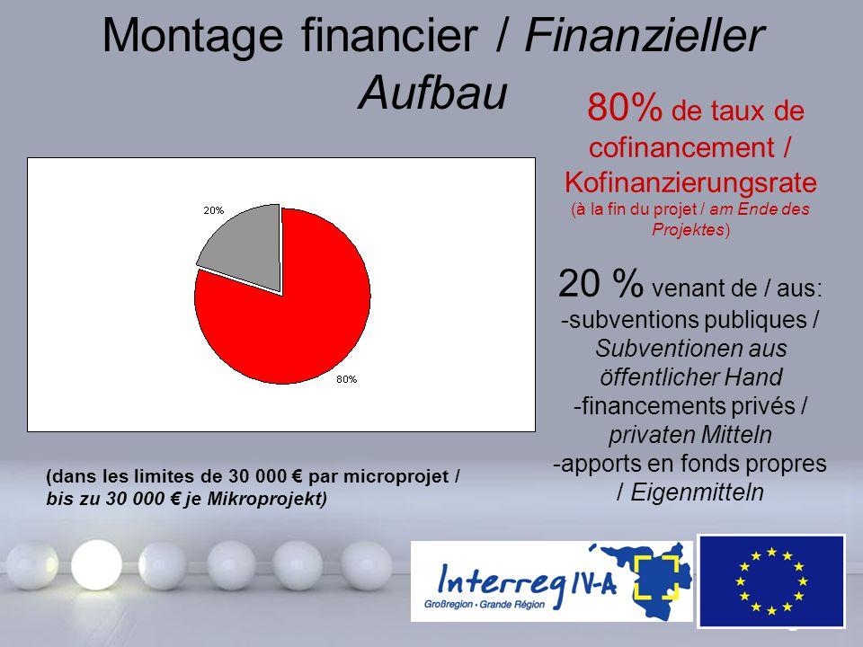 Montage financier / Finanzieller Aufbau