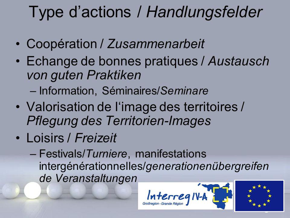 Type d'actions / Handlungsfelder