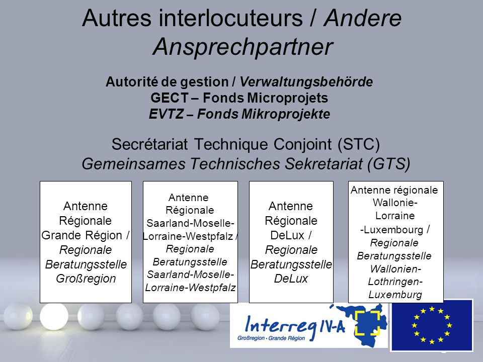Autres interlocuteurs / Andere Ansprechpartner