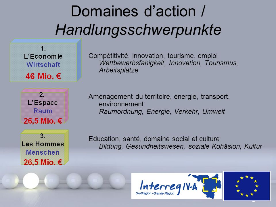 Domaines d'action / Handlungsschwerpunkte