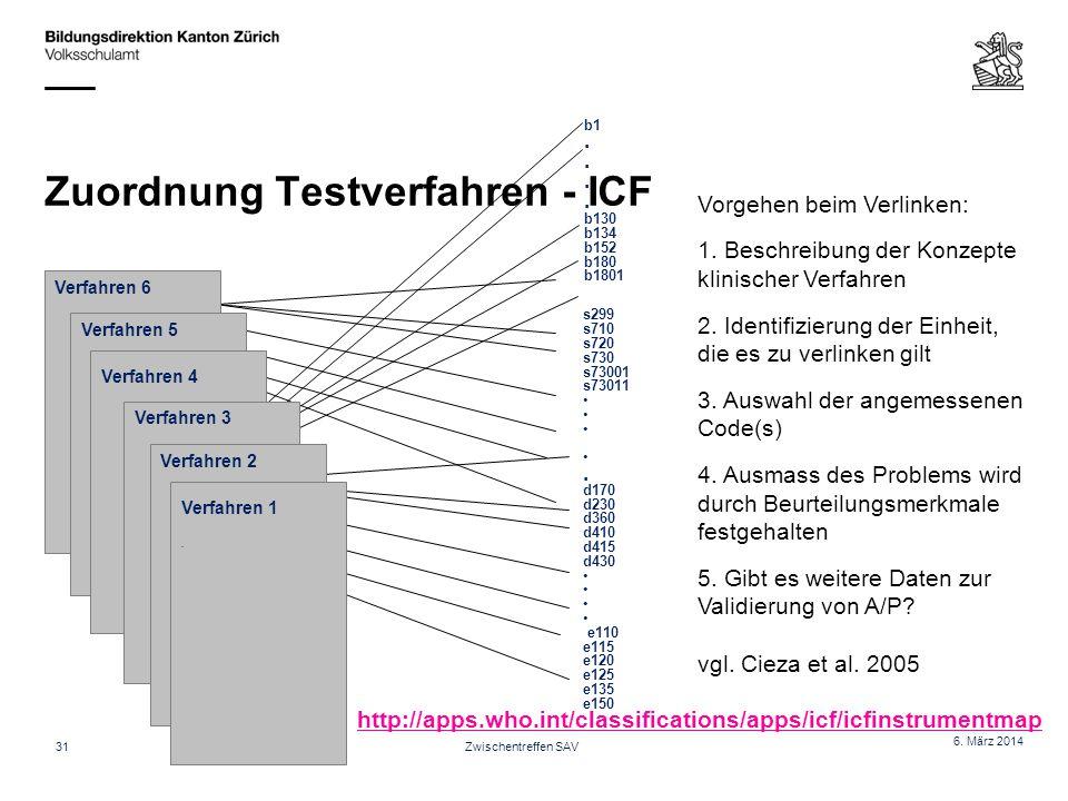 Zuordnung Testverfahren - ICF