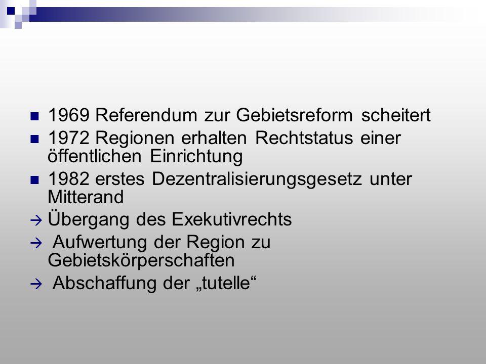 1969 Referendum zur Gebietsreform scheitert