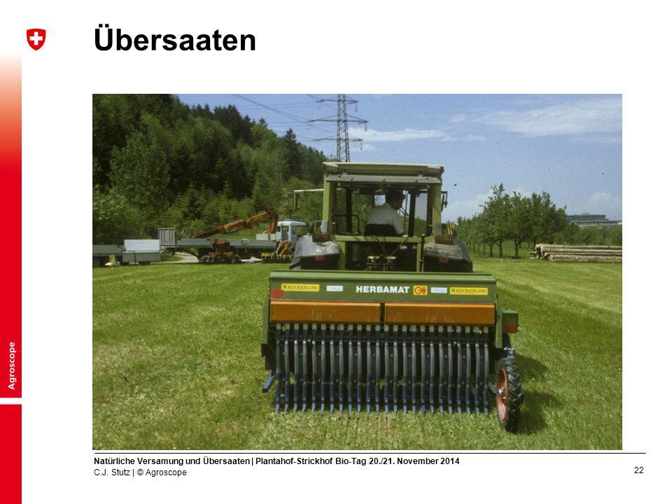 Übersaaten Natürliche Versamung und Übersaaten | Plantahof-Strickhof Bio-Tag 20./21. November 2014.