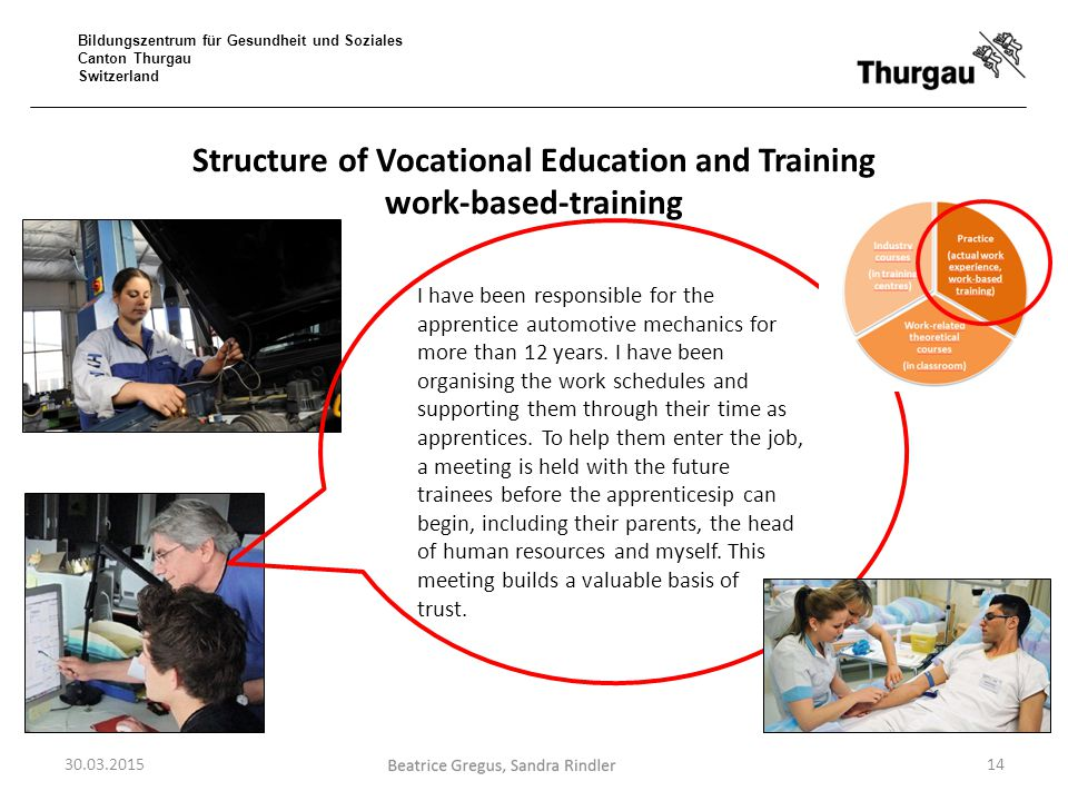 Structure of Vocational Education and Training work-based-training