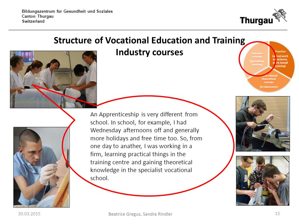 Structure of Vocational Education and Training Industry courses