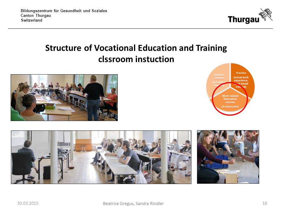 Structure of Vocational Education and Training clssroom instuction