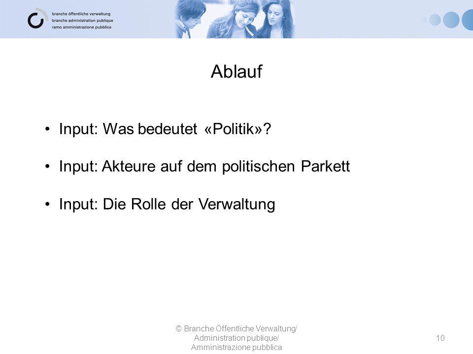 Ablauf Input: Was bedeutet «Politik»