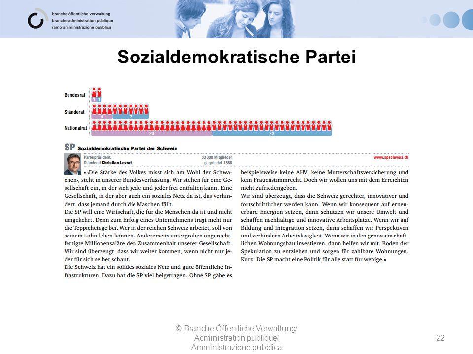 Sozialdemokratische Partei