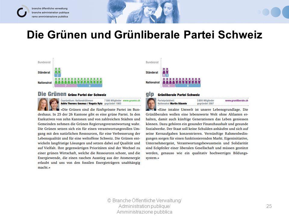 Die Grünen und Grünliberale Partei Schweiz