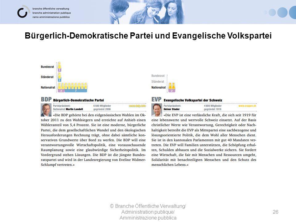 Bürgerlich-Demokratische Partei und Evangelische Volkspartei