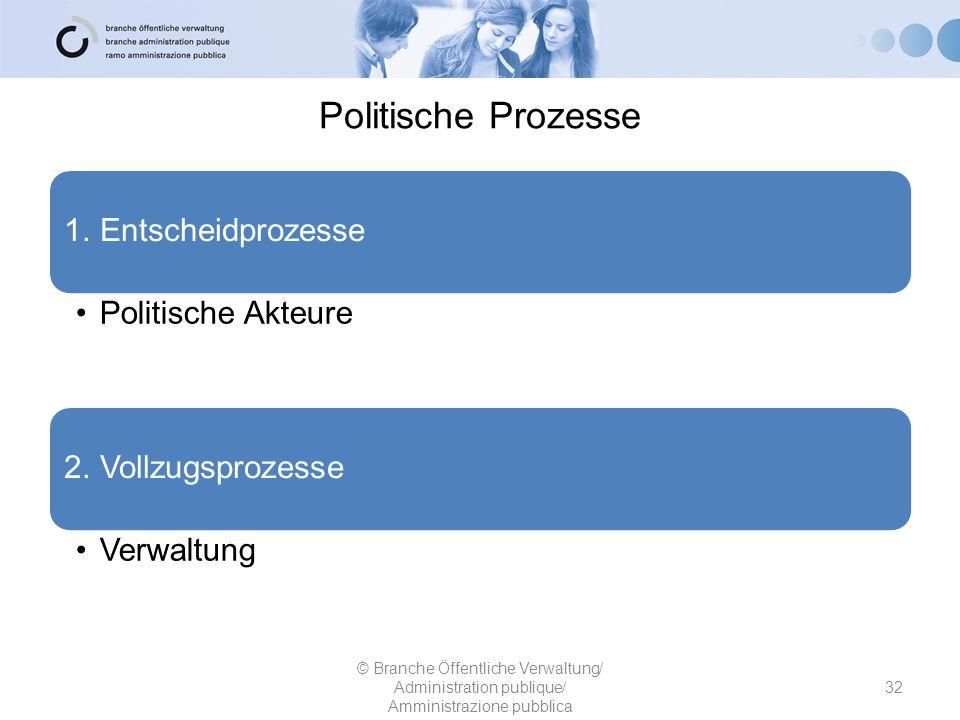 Politische Prozesse 1. Entscheidprozesse Politische Akteure