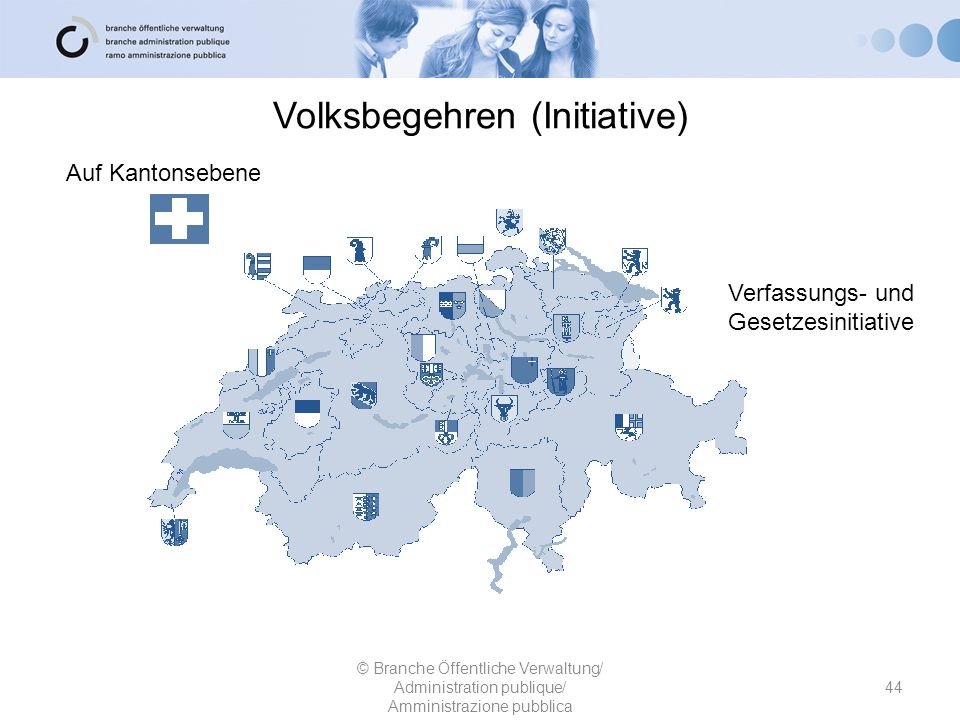 Volksbegehren (Initiative)
