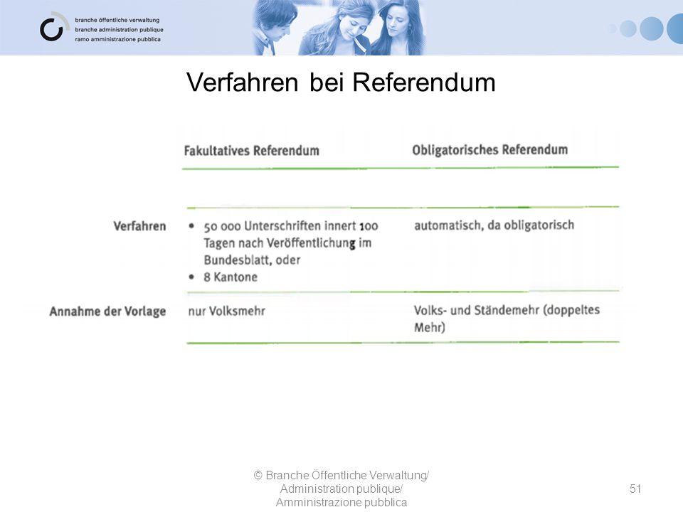Verfahren bei Referendum