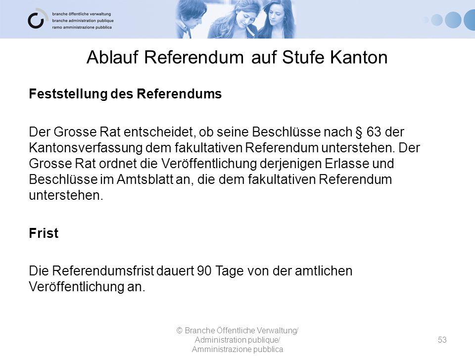 Ablauf Referendum auf Stufe Kanton
