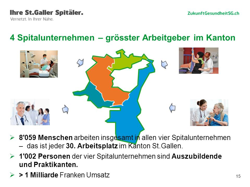 4 Spitalunternehmen – grösster Arbeitgeber im Kanton