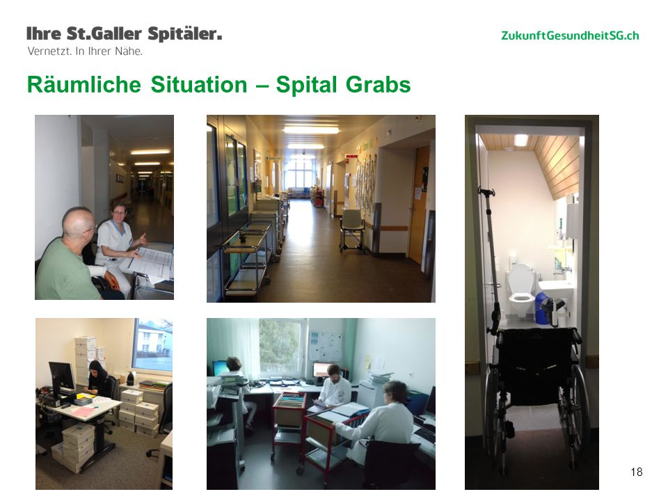 Räumliche Situation – Spital Grabs