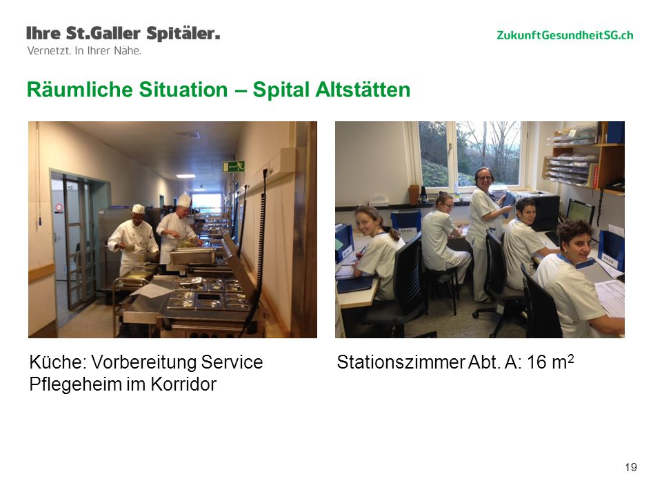 Räumliche Situation – Spital Altstätten