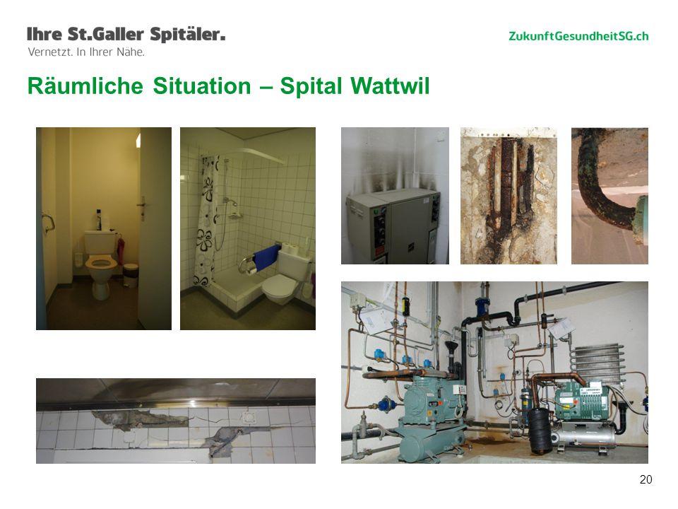 Räumliche Situation – Spital Wattwil