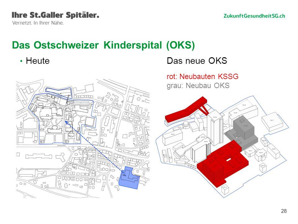 Das Ostschweizer Kinderspital (OKS)