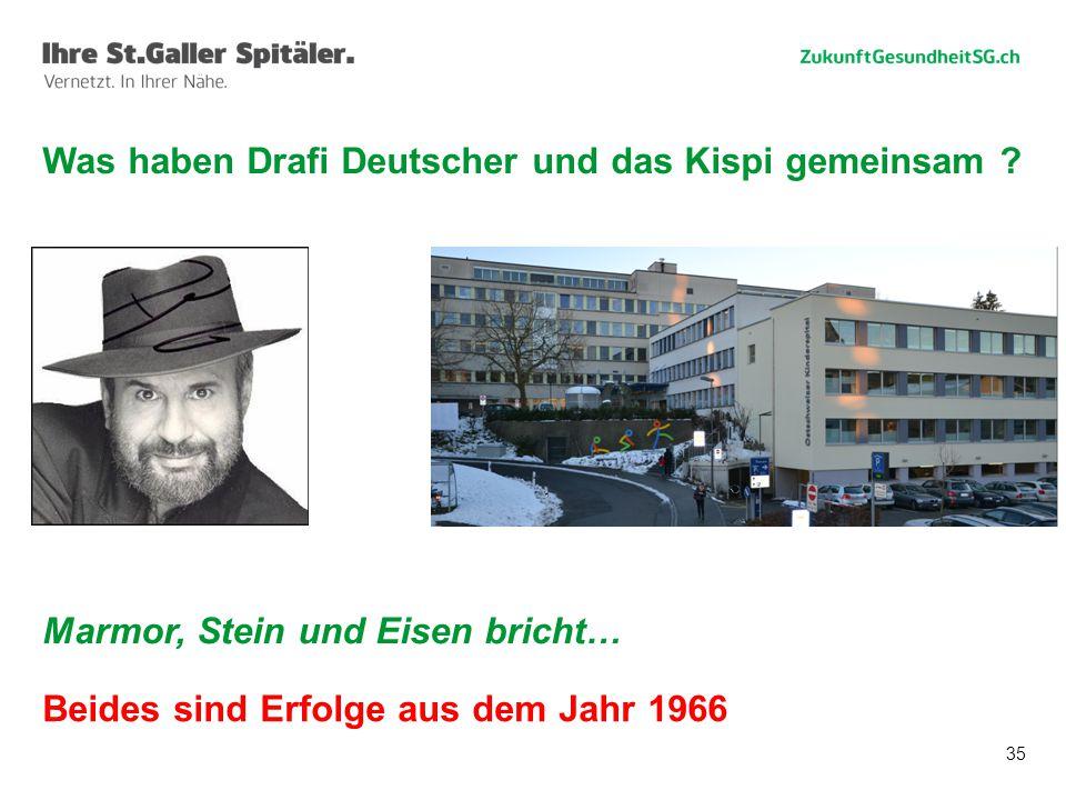 Was haben Drafi Deutscher und das Kispi gemeinsam