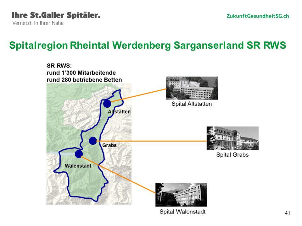 Spitalregion Rheintal Werdenberg Sarganserland SR RWS