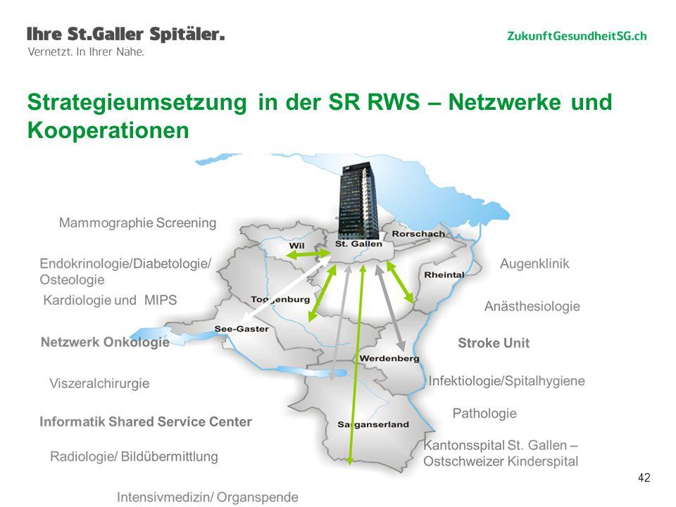 Strategieumsetzung in der SR RWS – Netzwerke und Kooperationen